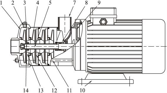 南方cnp chlf(t)12-20 卧式离心泵 卧式泵 循环泵 三相380v 1200w