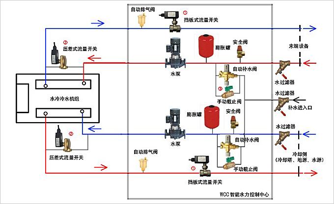 电路 电路图 电子 设计 素材 原理图 680_416