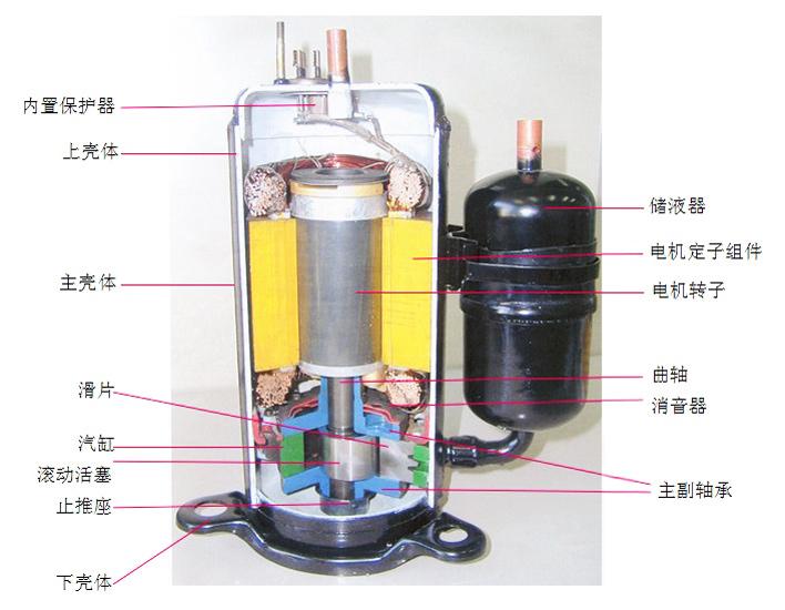 压缩机绝缘电阻试验;        压缩机开路线圈试验;        压缩机接线