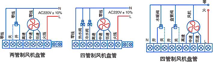 ancool 风机盘管温控器