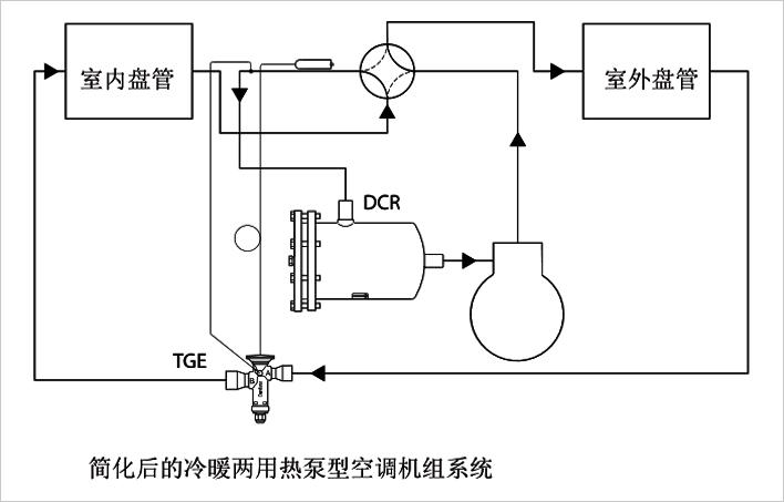 丹佛斯 danfoss tgen3.5-n 热力膨胀阀图片